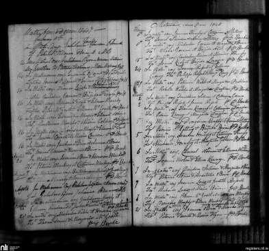 Ballyporeen Parish Record